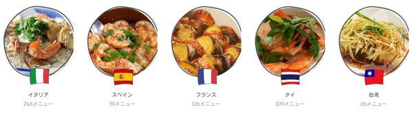 海外料理教室